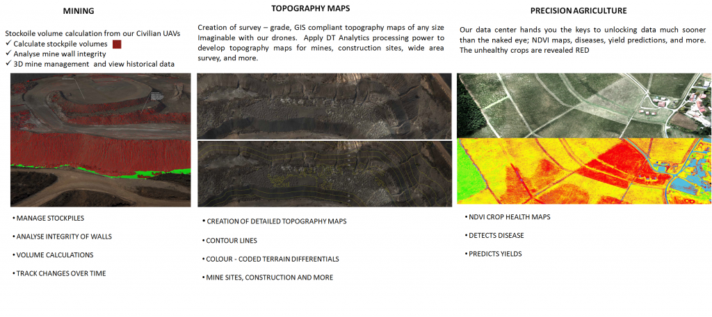 Delair analytic image 1 for website